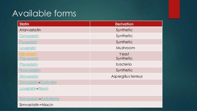 Available forms Statin Derivation Atorvastatin Synthetic Cerivastatin Synthetic Fluvastatin Synthetic Lovastatin Mushroom ...