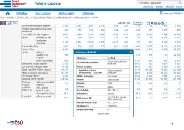 14 Prezentace VDB a interaktivní metadata