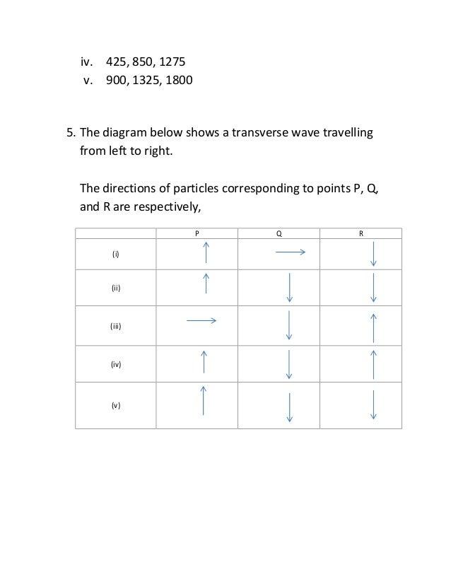 Stationary waves worksheet – Wave Diagram Worksheet