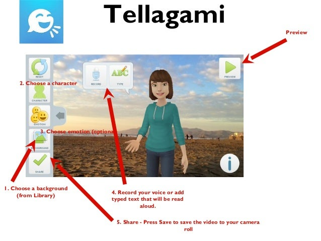 Tellagami Preview  2. Choose a character  3. Choose emotion (optional)  1. Choose a background (from Library)  4. Record y...