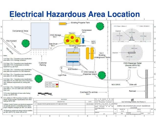 gas technology institute & kwik trip station installation guideline on Rv Park Wiring Diagram for electrical hazardous area location 11 at Fuel Station Pump Diagram