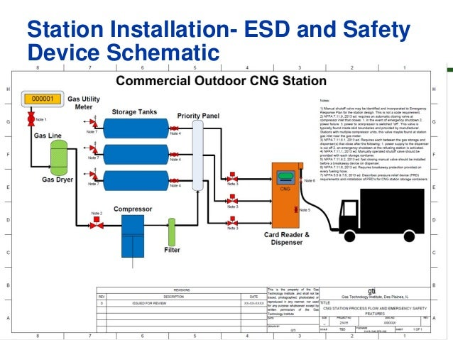 gas technology institute kwik trip station installation guidelines for cng 19 638?cb\\\=1394109207 compressing natural gas diagram electrical wiring diagrams