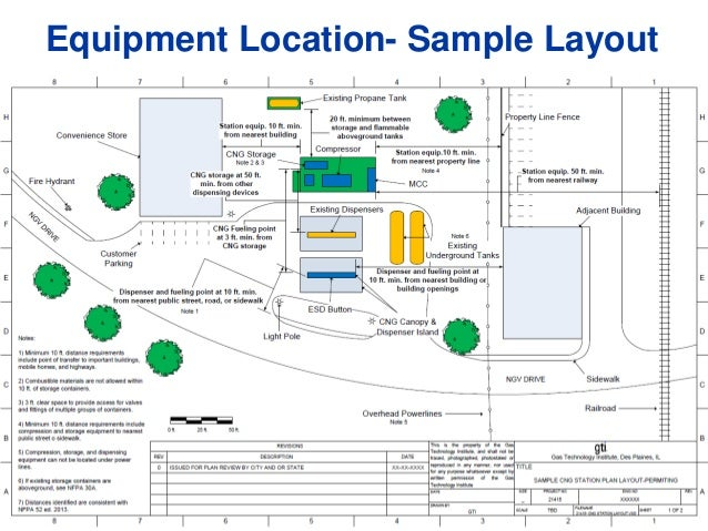 gas technology institute & kwik trip station installation guideline on Rv Park Wiring Diagram for equipment location sample layout 9 at Fuel Station Pump Diagram