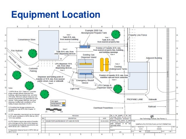gas technology institute boehlke bottled gas corporation amerigas rh slideshare net Propane Dispenser Electrical Diagram Propane Dispenser Tank