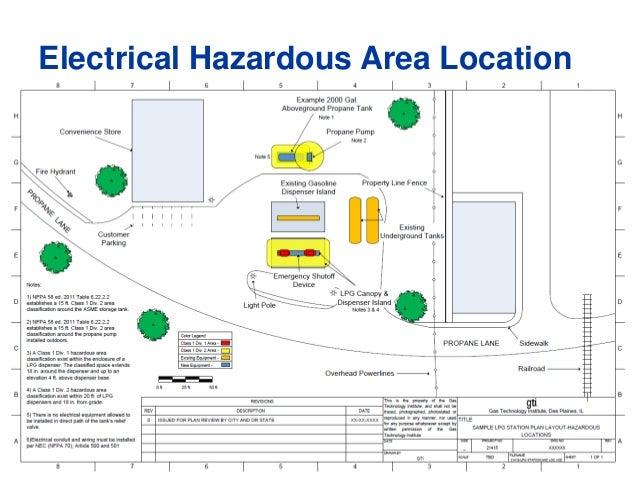 gas technology institute boehlke bottled gas corporation amerigas rh slideshare net Propane Tank Electrical Dispenser Propane Dispenser Specs