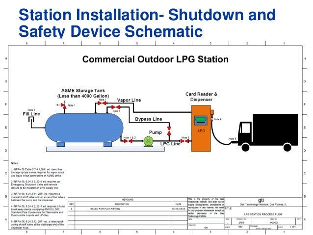 propane dispenser wiring diagram wiring library u2022 rh wiremea com Propane Dispenser Cabinets Propane Dispenser Specs