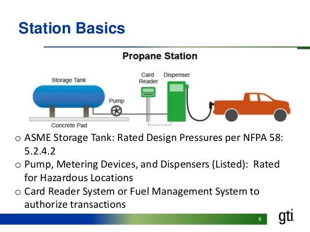 gas technology institute boehlke bottled gas corporation amerigas rh slideshare net Propane Dispenser Electrical Diagram National Electrical Code Requirements for Propane Dispenser