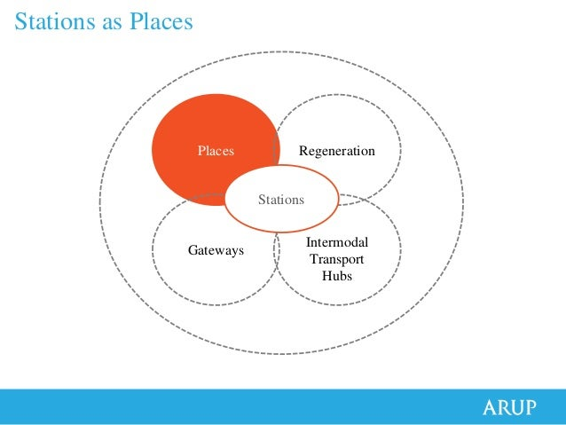 Stations as Places - designing & planning rail stations Slide 3