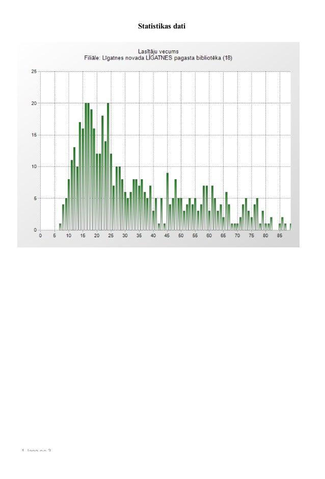 Statistikas dati 1. lapa no 3