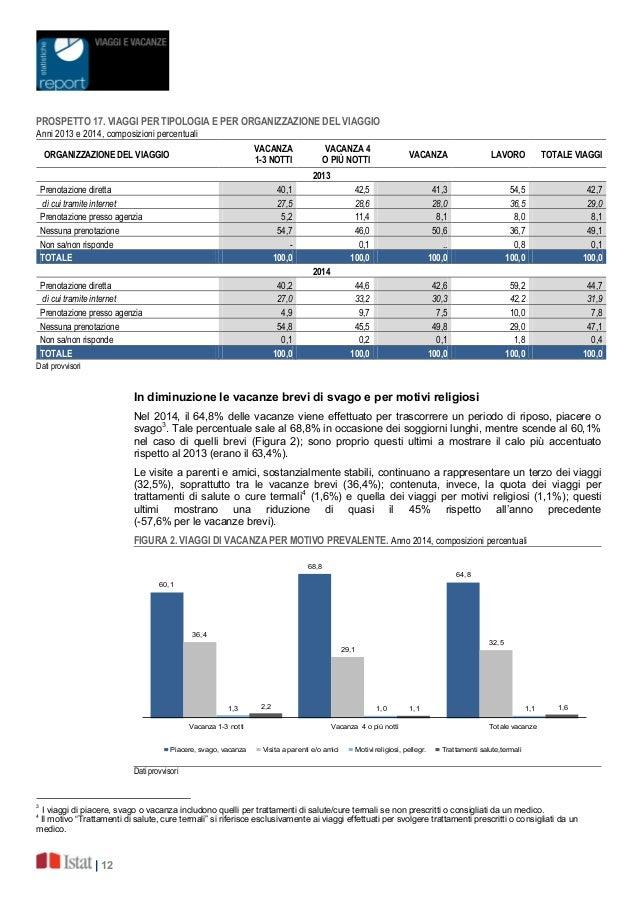   12 PROSPETTO 17. VIAGGI PER TIPOLOGIA E PER ORGANIZZAZIONE DEL VIAGGIO Anni 2013 e 2014, composizioni percentuali ORGANI...