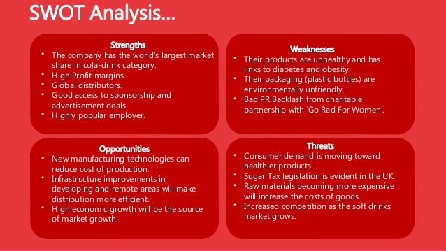 coca cola uses swot analysis to access their performance Case-study coca cola case study: swot and pestle analysis coca cola is the leading manufacturer and retailer of non-alcoholic beverage in the world the company is best known for its flagship product, coca-cola, a non-alcoholic carbonated drink, loved throughout the world by kids and adults alike.