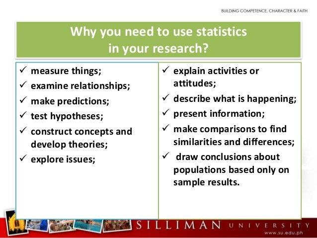 types of statistical analysis
