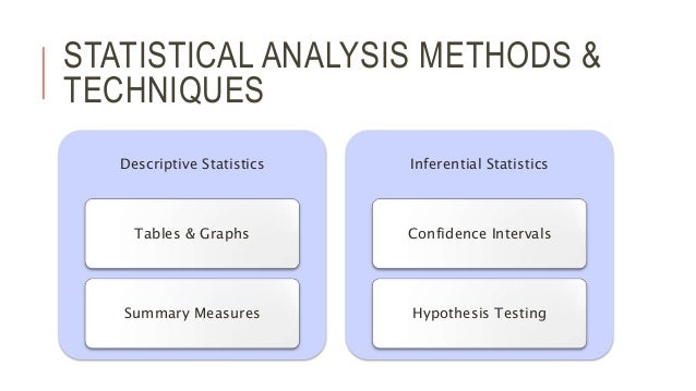 analysis mwthodology Response surface methodology rsm -  experimental design, response surface analysis, and optimization - useful when there are many alternatives to  uncertain in .