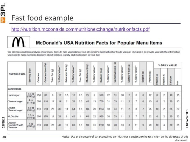 Nutrition Sheets For Fast Food Restaurant