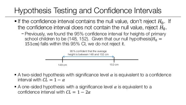 hypothesis testing and confidence intervals essay Discussion on 'confidence intervals and hypothesis testing for  the type-1 error  since the hypothesis test is mainly for scientific inference and we are trying to   for confidence interval and van de geer (2014) for a summary for their works.