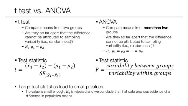 annova examples Two-way anova examples description: subjects were students in grades 4-6  from three school districts in ingham and clinton counties, michigan chase.