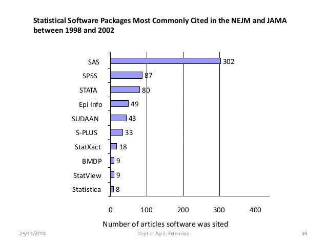 BMDP statistical software