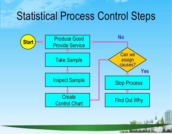 Statistical Process Control Ppt Bec Doms