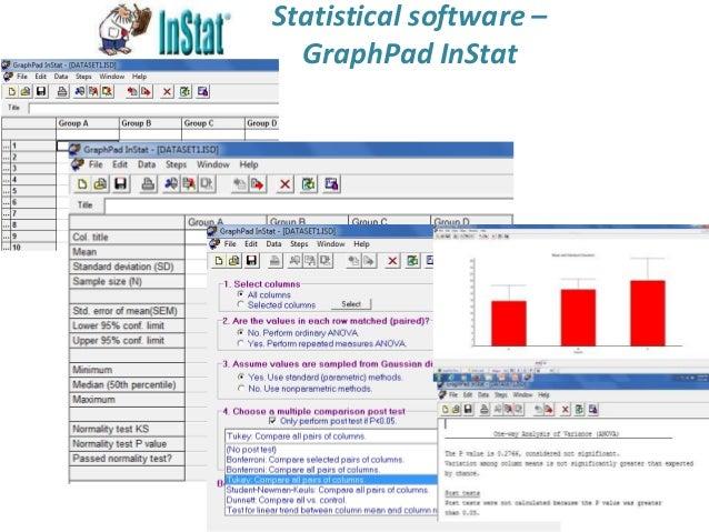 graphpad instat 3.06
