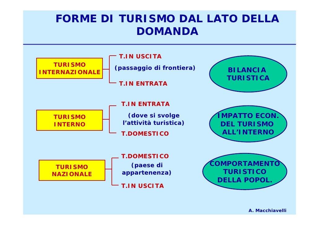Statistiche del turismo for Tipi di case in italia