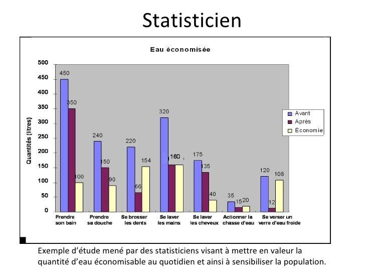 Statisticien Exemple d'étude mené par des statisticiens visant à mettre en valeur la quantité d'eau économisable au quotid...