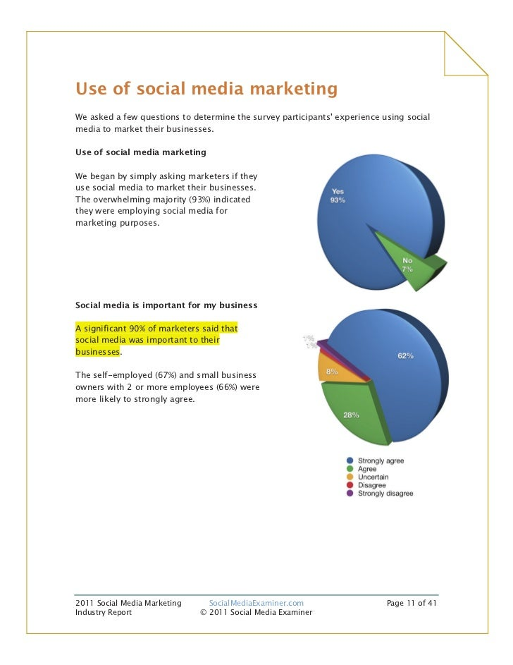 using social media for marketing is With the popularity of digital marketing on the rise, many businesses are investigating how social media can help them promote their products and services to potential and existing customers.