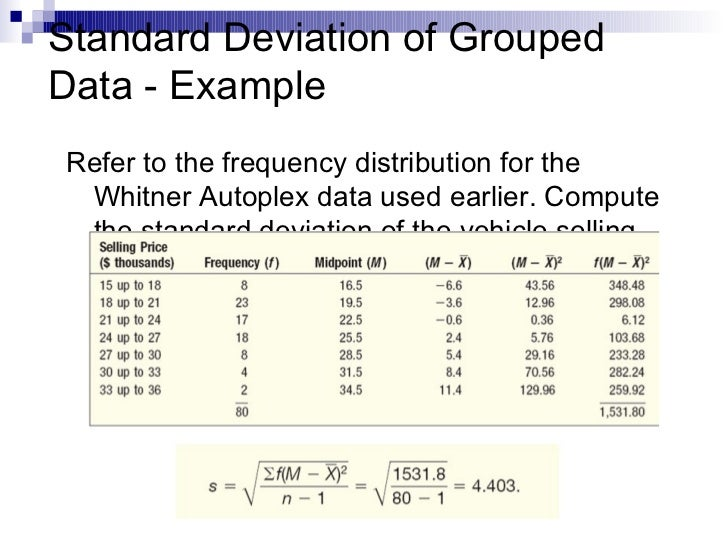 whitner autoplex data set research paper Hypothesis testing: whitner autoplex data research and evaluation/342 february 20, 2011 dr bernadette tjarks abstract team b will use the whitner autoplex data set to develop a one sample hypothesis test paper.
