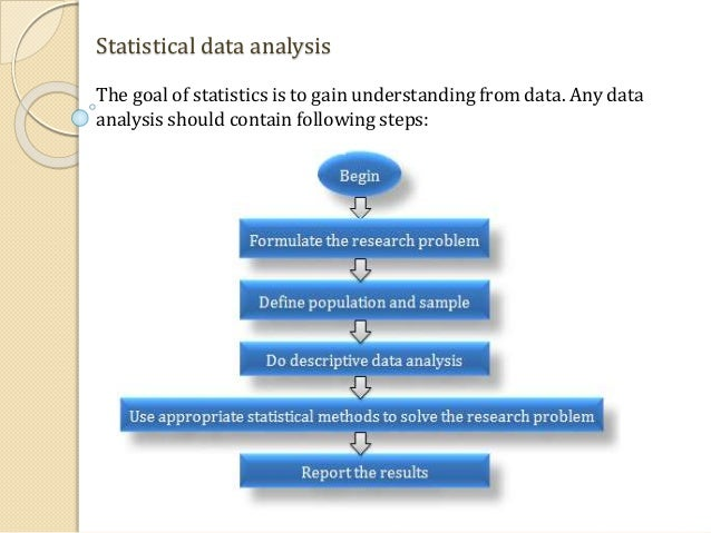 data analysis descriptine statistics Using stat  basic statistics  display descriptive statistics we can quickly  to  find out, we might be tempted to evaluate these data using a.