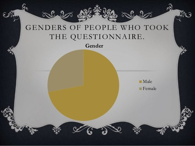 GENDERS OF PEOPLE WHO TOOK THE QUESTIONNAIRE. Gender Male Female