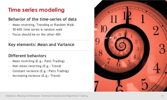 Statistics - The Missing Link Between Technical Analysis and
