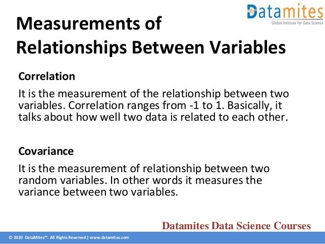 © 2020 DataMites™. All Rights Reserved | www.datamites.com Measurements of Relationships Between Variables Correlation It ...