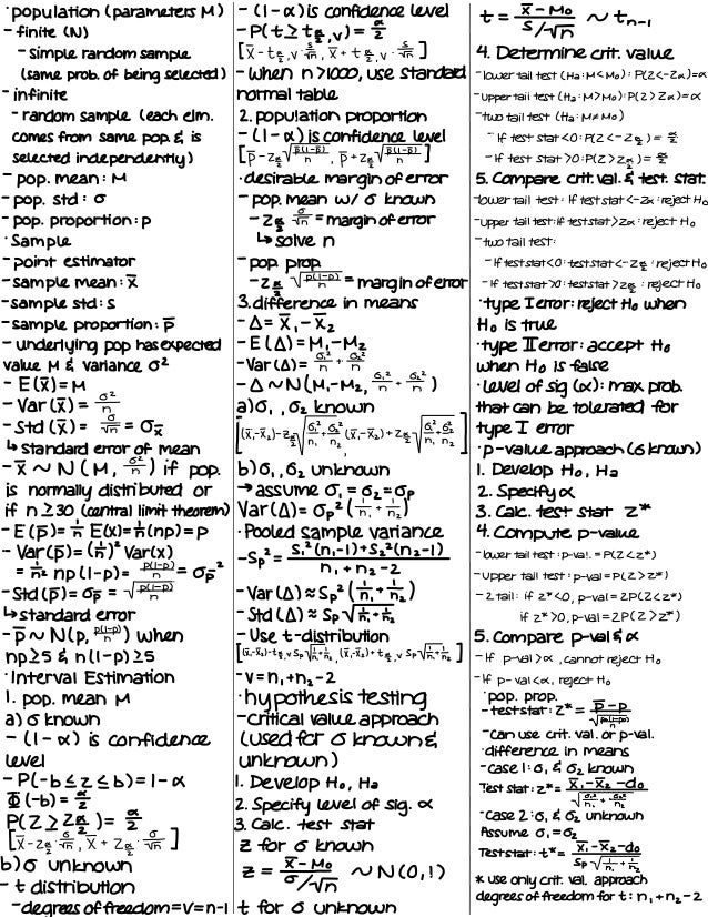 exam cheat sheet
