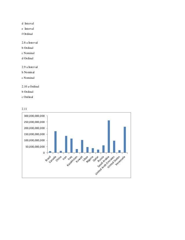 Statistics for management and economics abbreviated 10th
