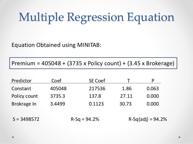 multiple regression analysis This tutorial covers many aspects of regression analysis including: choosing the type of regression analysis to use, specifying the model, interpreting the results, determining how well the model fits, making predictions, and checking the assumptions.