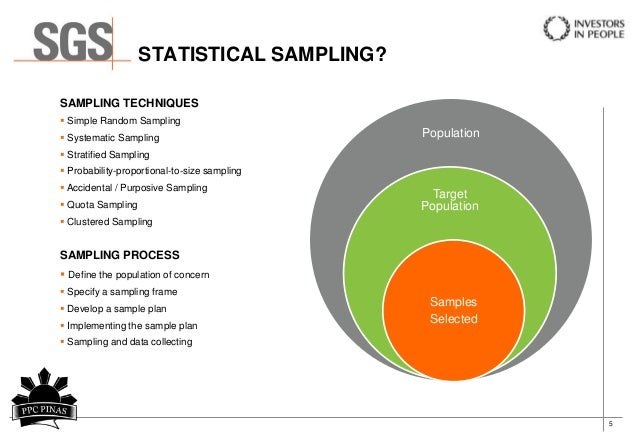 Basic Statistics for Paid Search Advertising