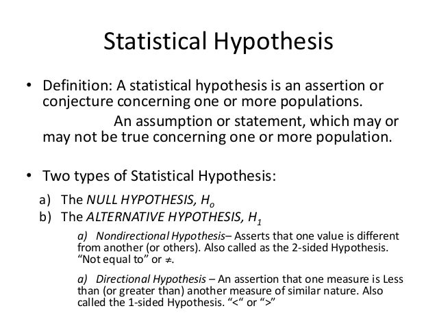 Simple hypothesis testing