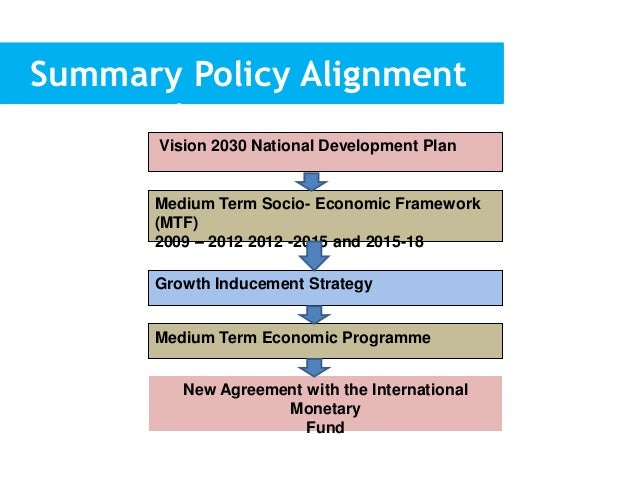 the vision and strategic framework of the international monetary fund Strategic management international monetary fund cascading the balanced scorecard tim jones service manager international monetary fund paul durn manager.