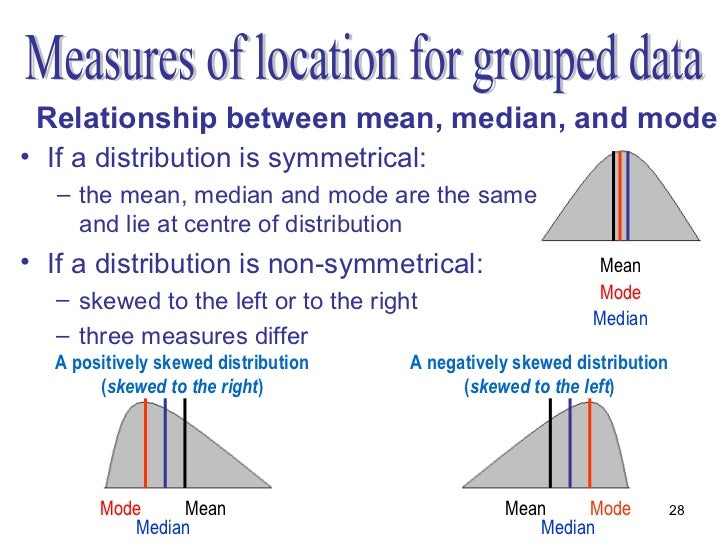 state the relationship between mean median and mode