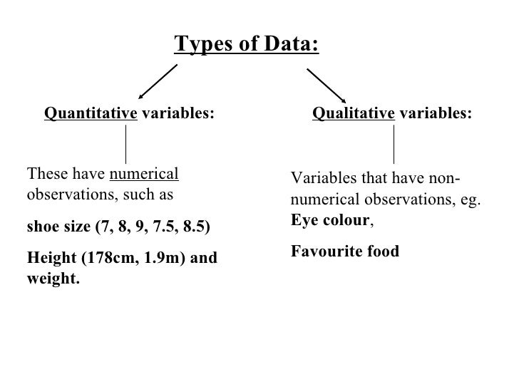 types of variables in statistics Most variables in a data set can be classified into one of two major types numerical variables the values of a numerical variable are numbers they can be further.