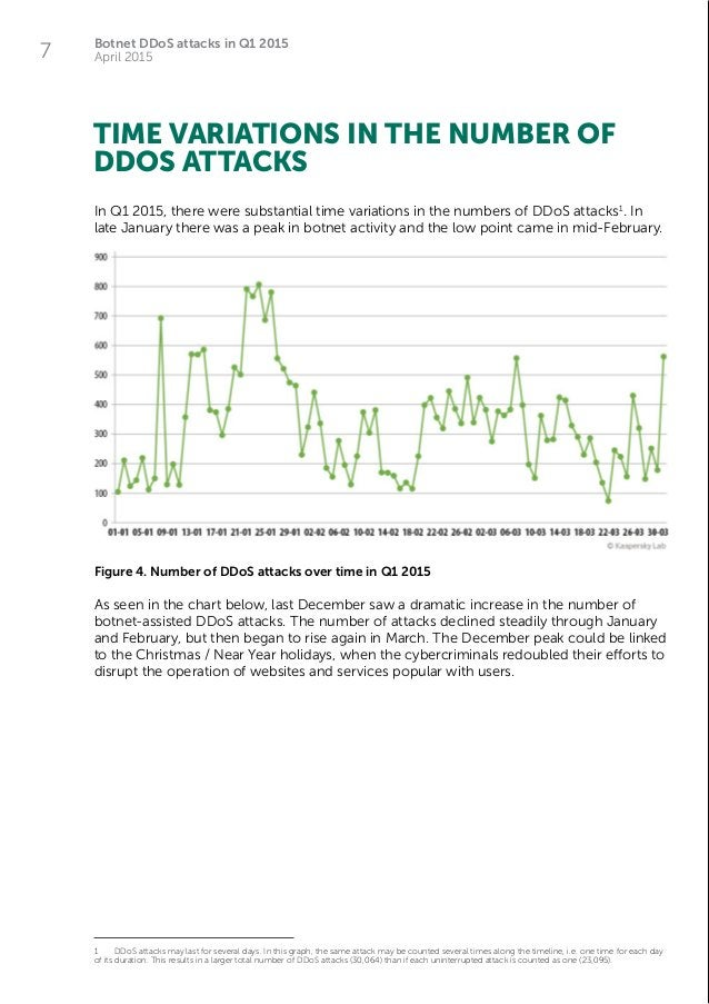 Botnet DDoS attacks in Q1 2015 April 20157 In Q1 2015, there were substantial time variations in the numbers of DDoS attac...
