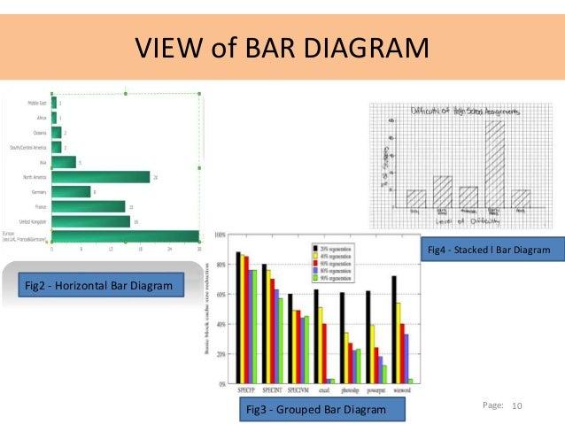 Bar diagram chart in statistics presentation chart page 9 10 ccuart Choice Image