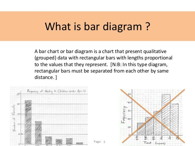 Bar diagram chart in statistics presentation topic name bar diagram page 4 5 ccuart Image collections