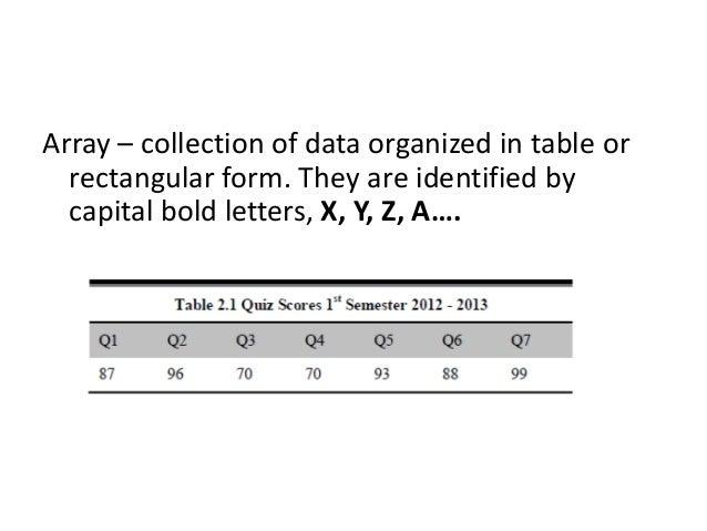 statistics symbols and notations