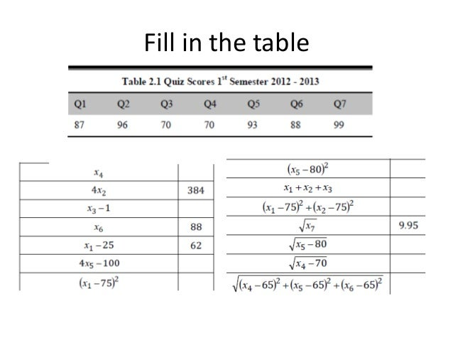 Table Symbols Used In Statistics Clipart Library