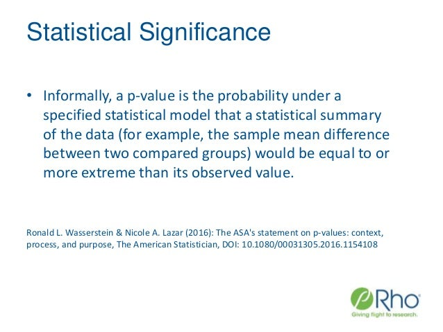 clinical significance vs statistical significance