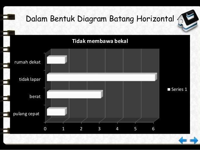 Statistika matematika 23 dalam bentuk diagram batang horizontal ccuart Gallery