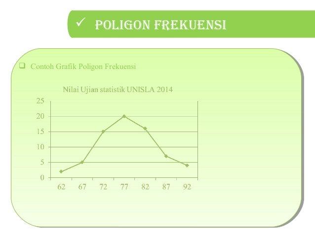 Statistik penyajian data dalam bentuk diagram tabel dan grafik serta poligon frekuensi contoh grafik poligon frekuensi 20 ccuart Choice Image
