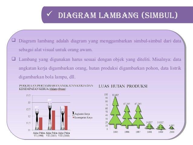 Contoh Grafik Perpustakaan - Contoh Buas