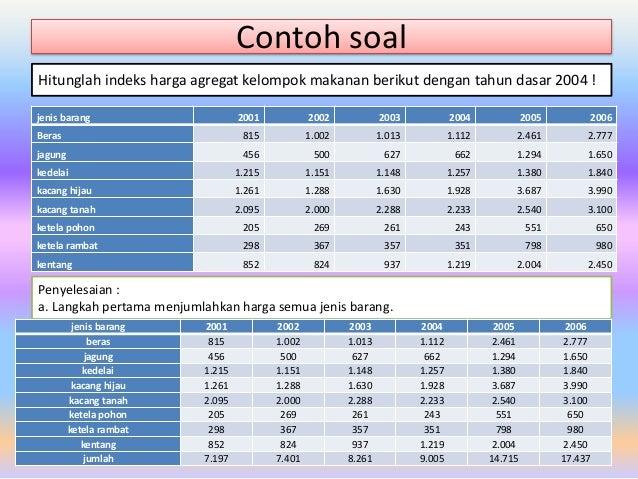 Contoh Soal Angka Indeks Statistika - Angka Indeks ...