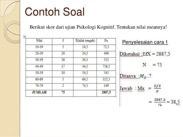 Statistik 2 Mean Median Modus Data Kelompok
